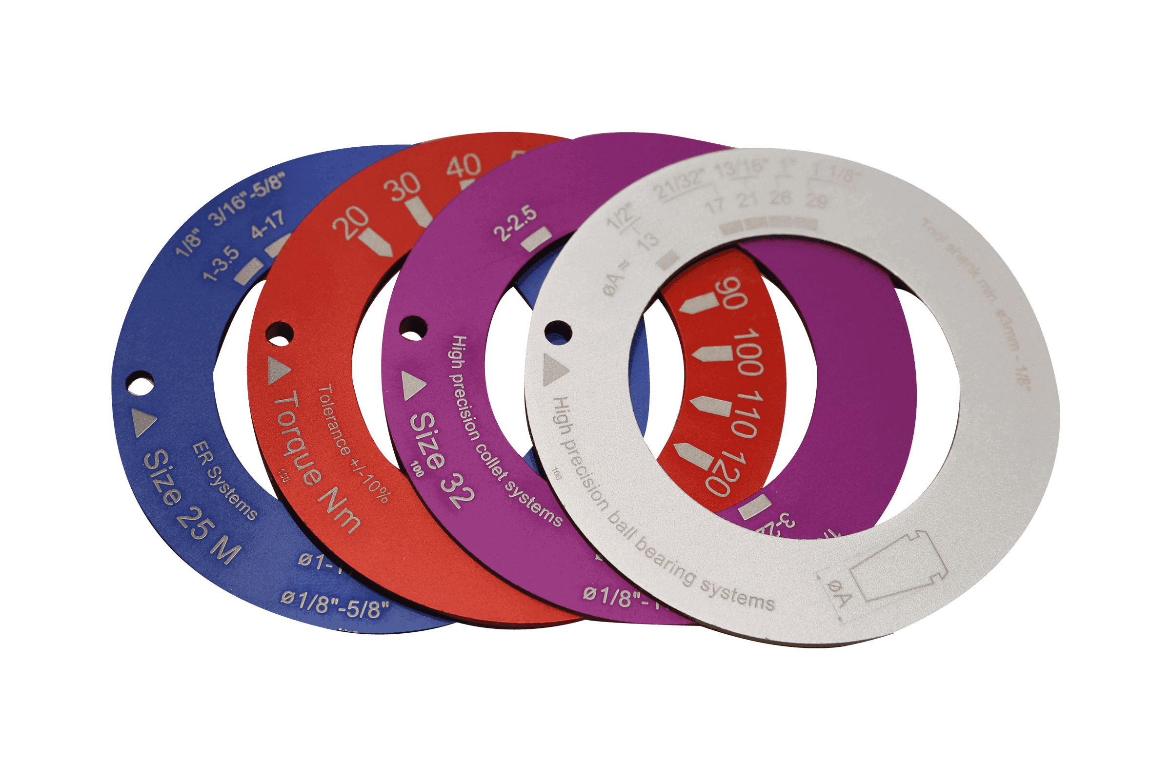 Indicator rings for TORCO-BLOCK tool assembly by REGO-FIX